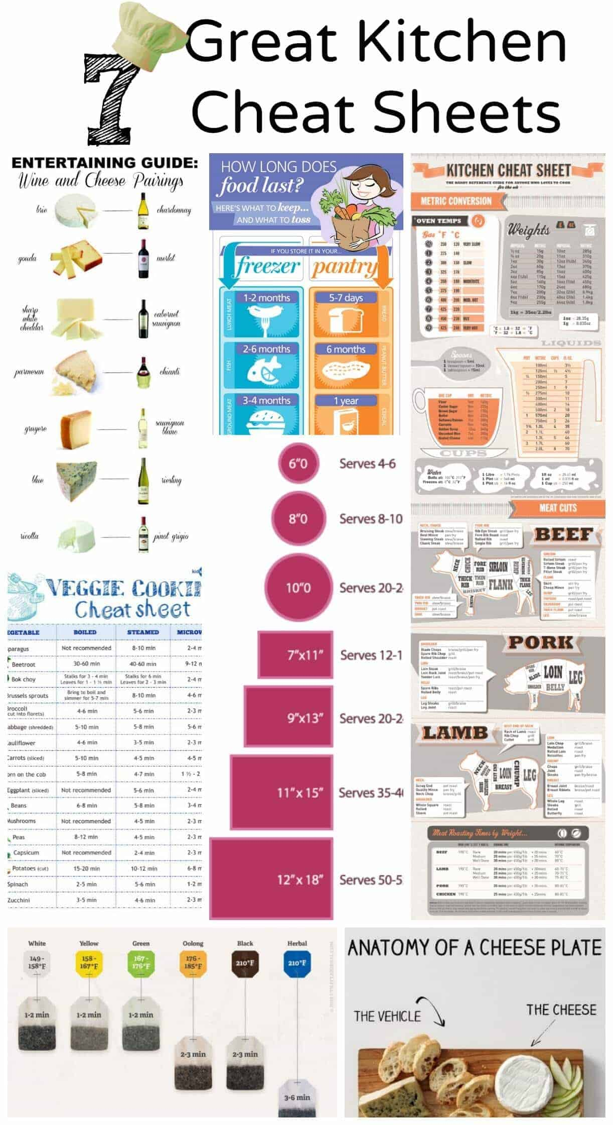 7 Great Kitchen Cheat Sheets