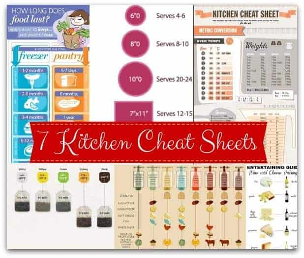 Kitchen Cheat Sheets - FB