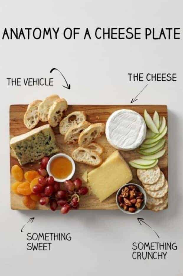 cheese plate cheat sheet