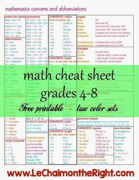 Math Cheat Sheets for grades 4-8