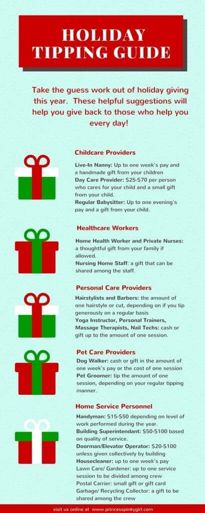 """Holiday Tipping Guide: Know how much to tip your hair stylist, babysitter, mail carrier, trainer and more! This will answer your """"How much do I give"""" questions!"""