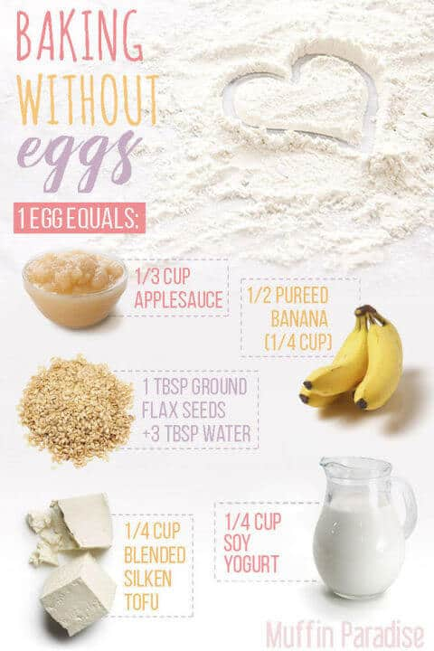 Baking without eggs from Muffin Paradise