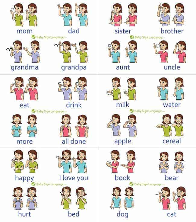 Baby Sign Language Chart from Baby Sign Language