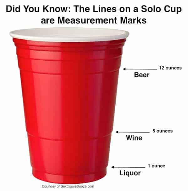 Solo Cup Facts from Twit Pic and other genius party hacks and tips