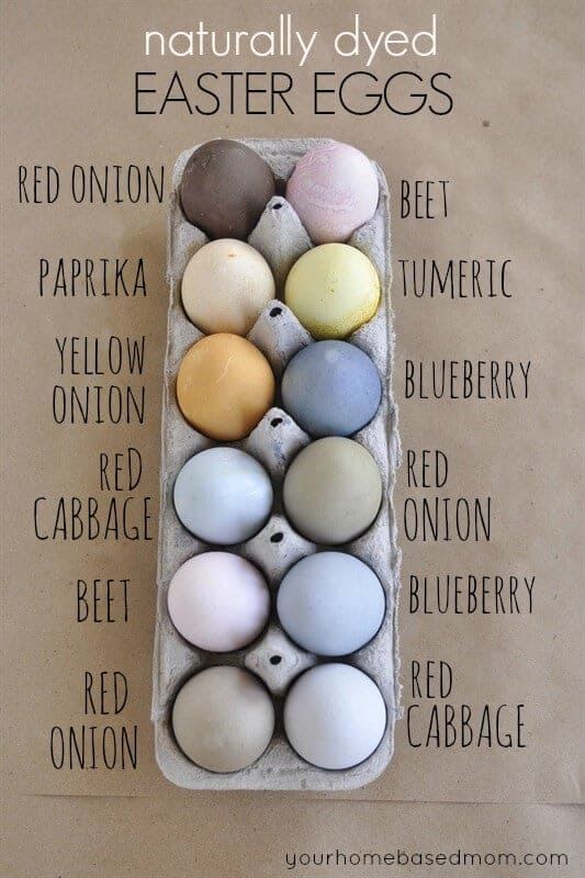 Naturally Dyed Easter Eggs by Your Homebased Mom | The Coolest Easter Egg Ideas!