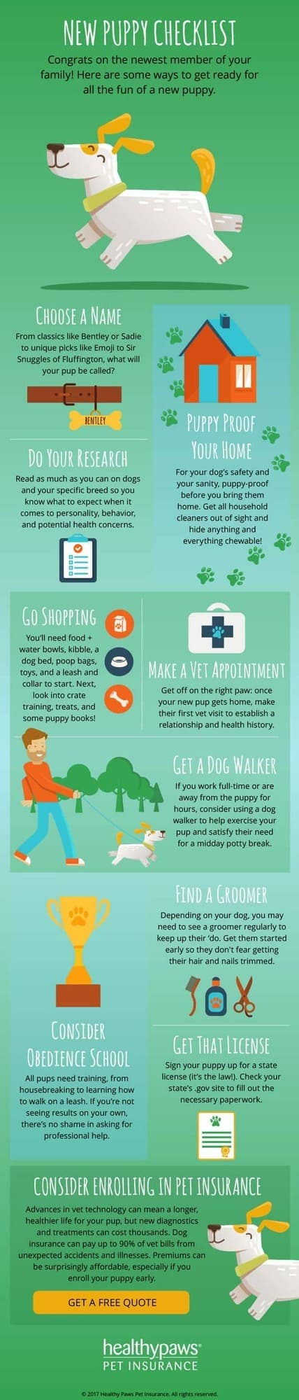 New Puppy Checklist| Dog Hacks to save your sanity