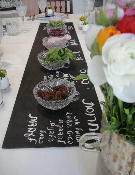 Passover Sedar Plate from chalkboard